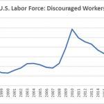 February's Goldilocks Jobs Numbers